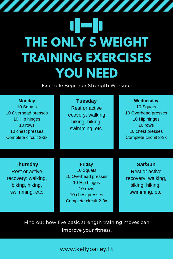 This is a simple weekly plan for general health and fitness. Don't forget to check with your doctor before beginning an exercise program, and always warm up prior to working out!