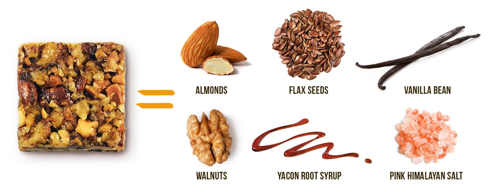 ono-ingredients