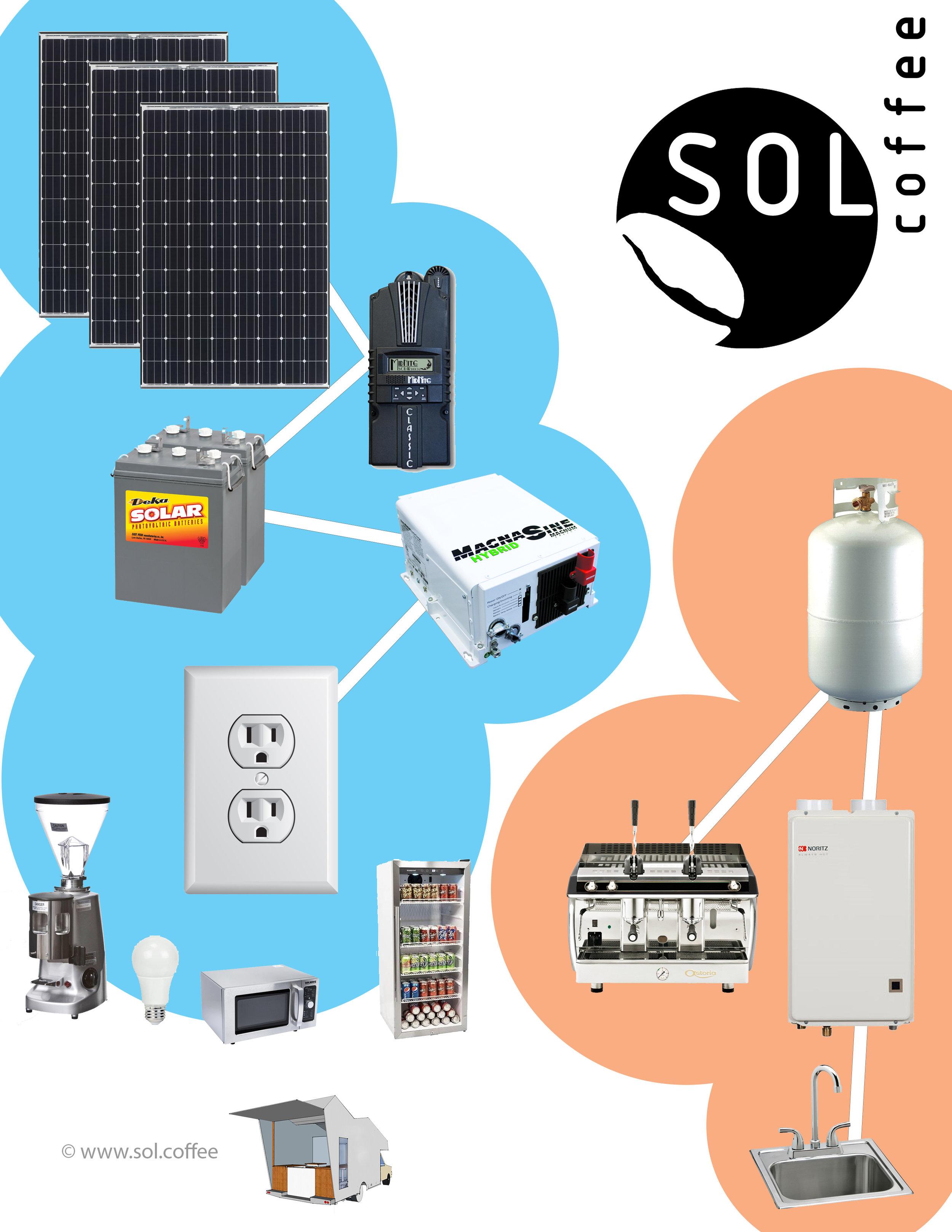 solar poster.jpg