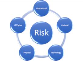 Risk Elements.png