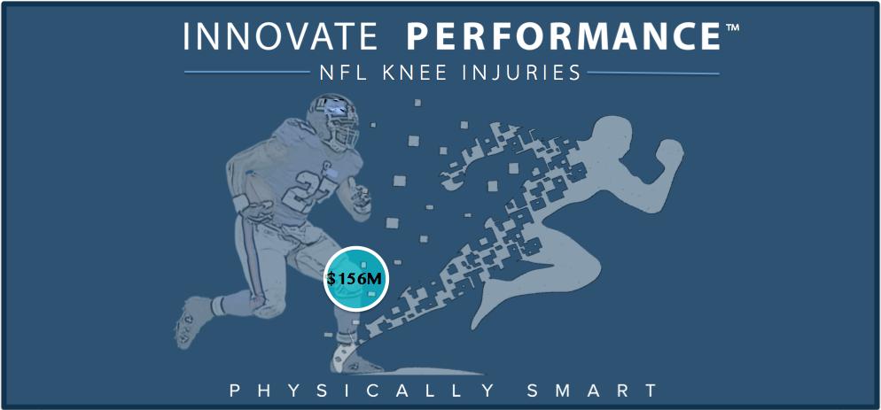 Innovate Performance Breakdown of NFL Knee Injuries