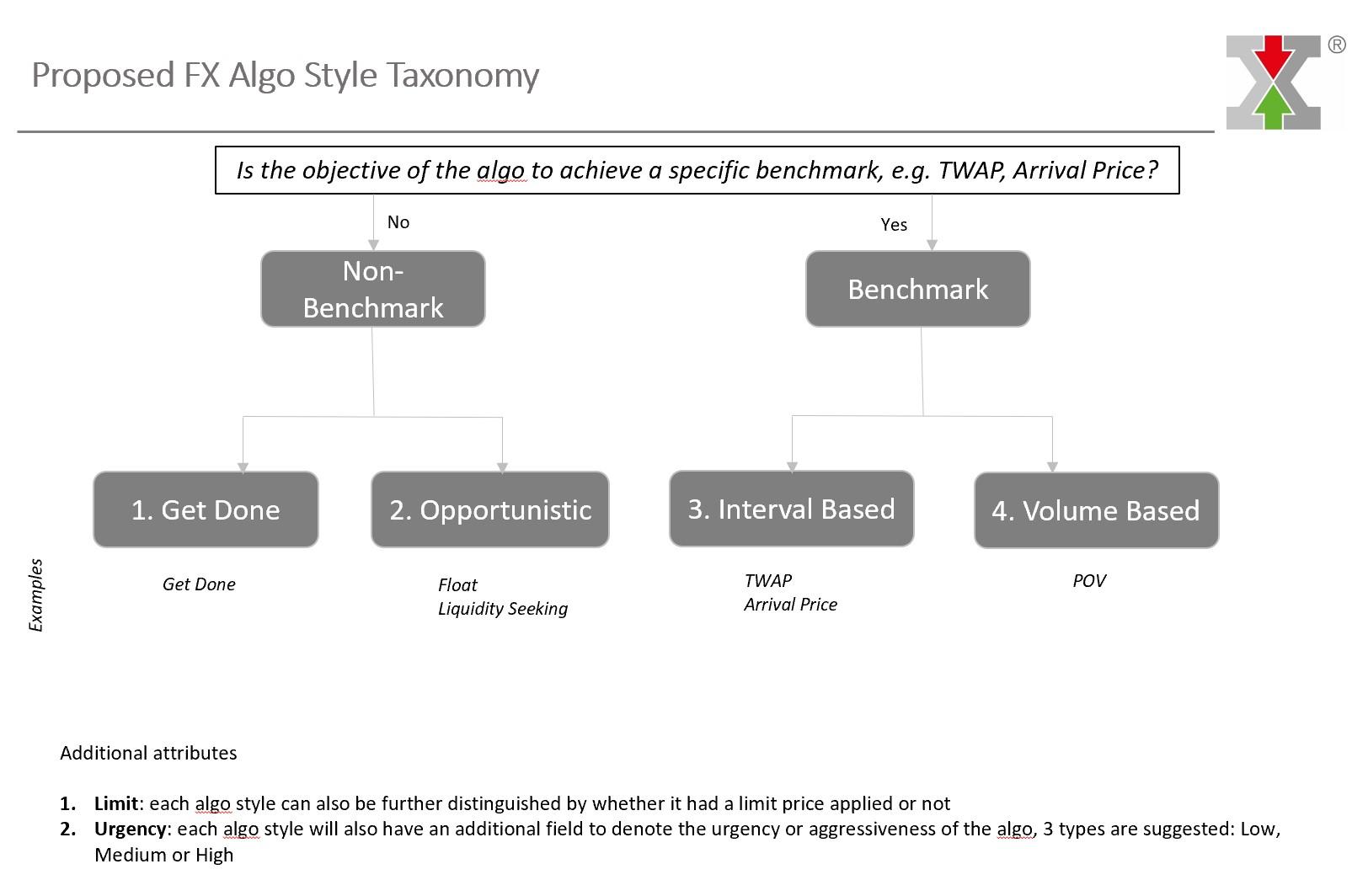 taxonomy.jpg
