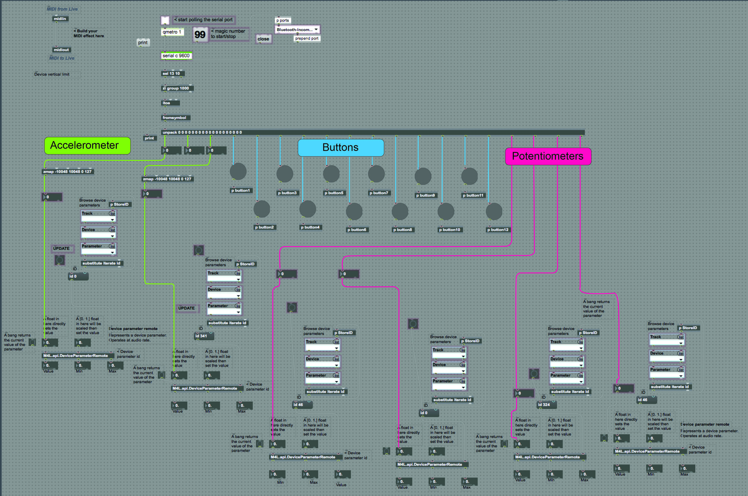 Max patch diagram.jpg