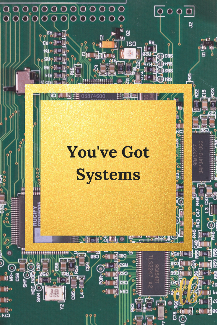 Systems in your business