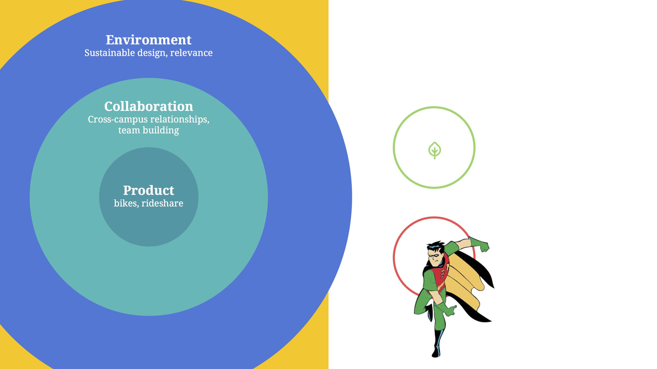 Purpose Design Final Slideshow21.jpg