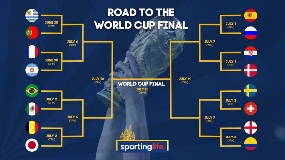 Who are you backing to get to the final based on booze? Image credit:  Sporting Life