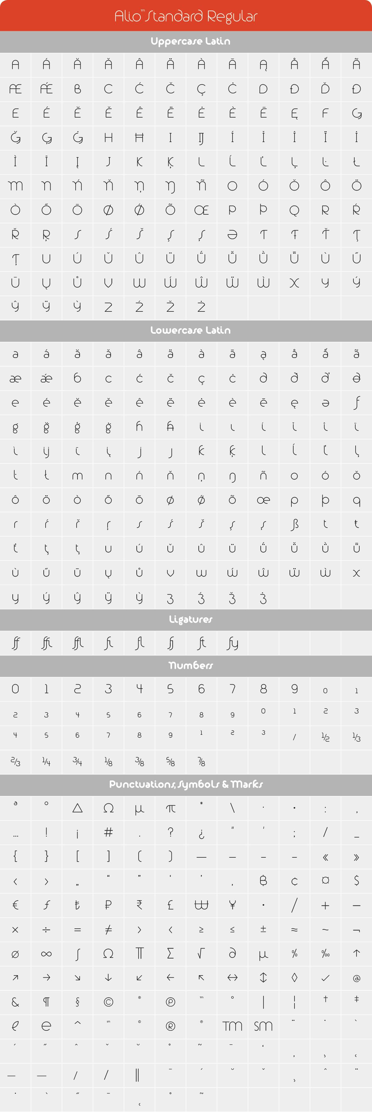 Alio Std Regular Glyph Set