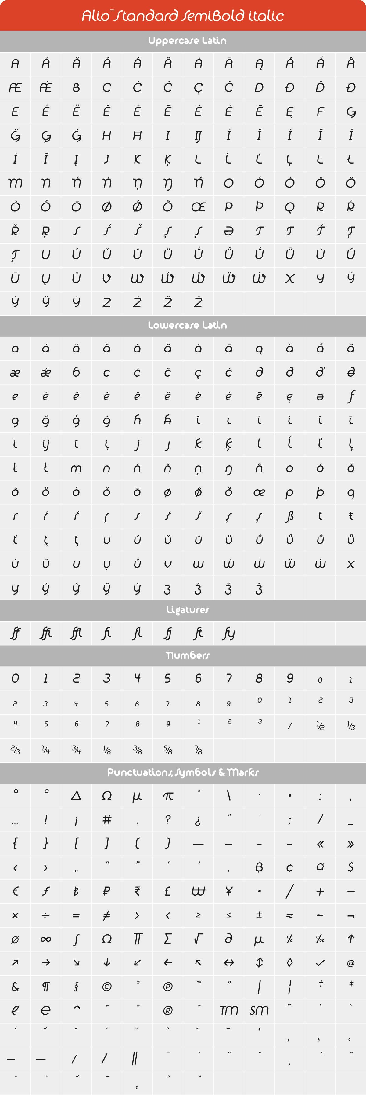 Alio SemiBold Italic Glyph Set