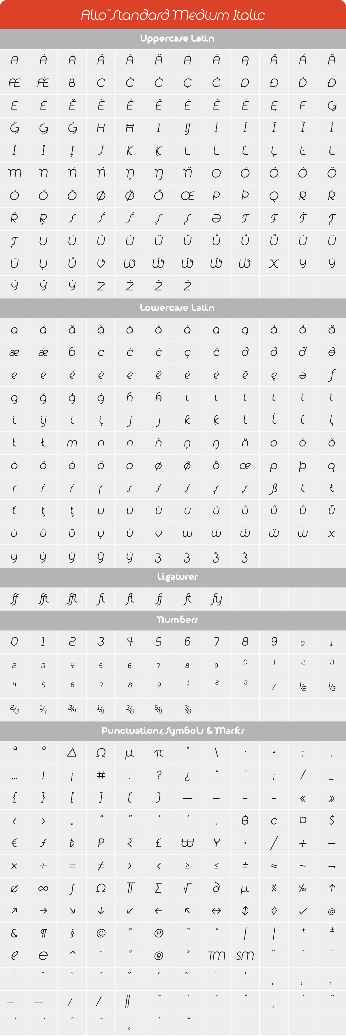 Alio Std Medium Italic Glyph Set