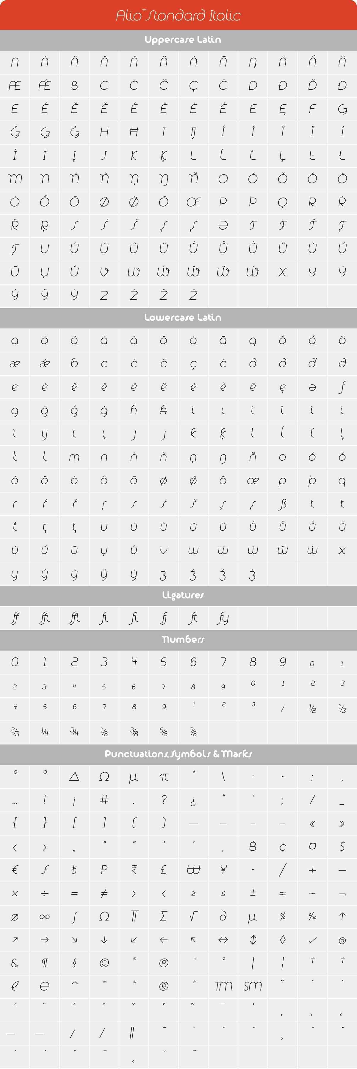 Alio Std Italic Glyph Set