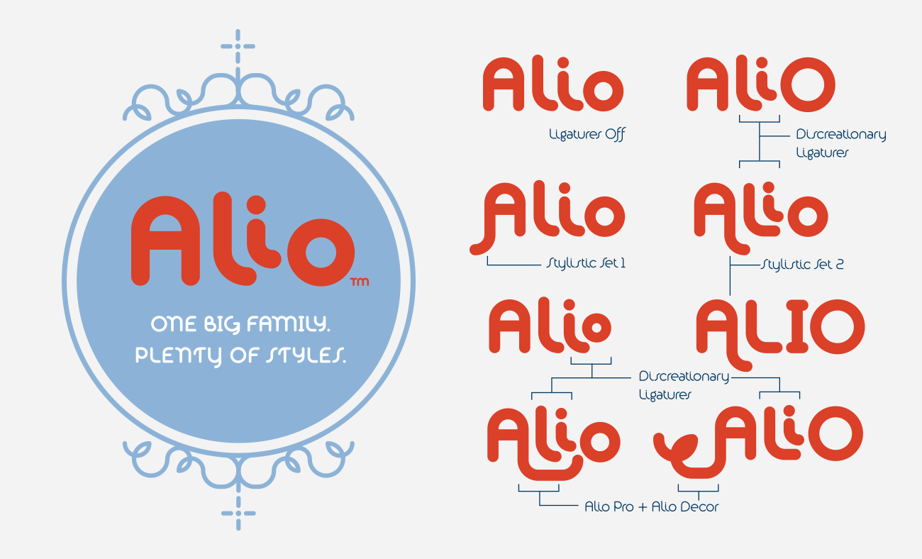 Alio is a versatile display typeface inspired by sans serifs and cursive scripts. Its extensive set of ligatures and alternates let you create a variety of design styles