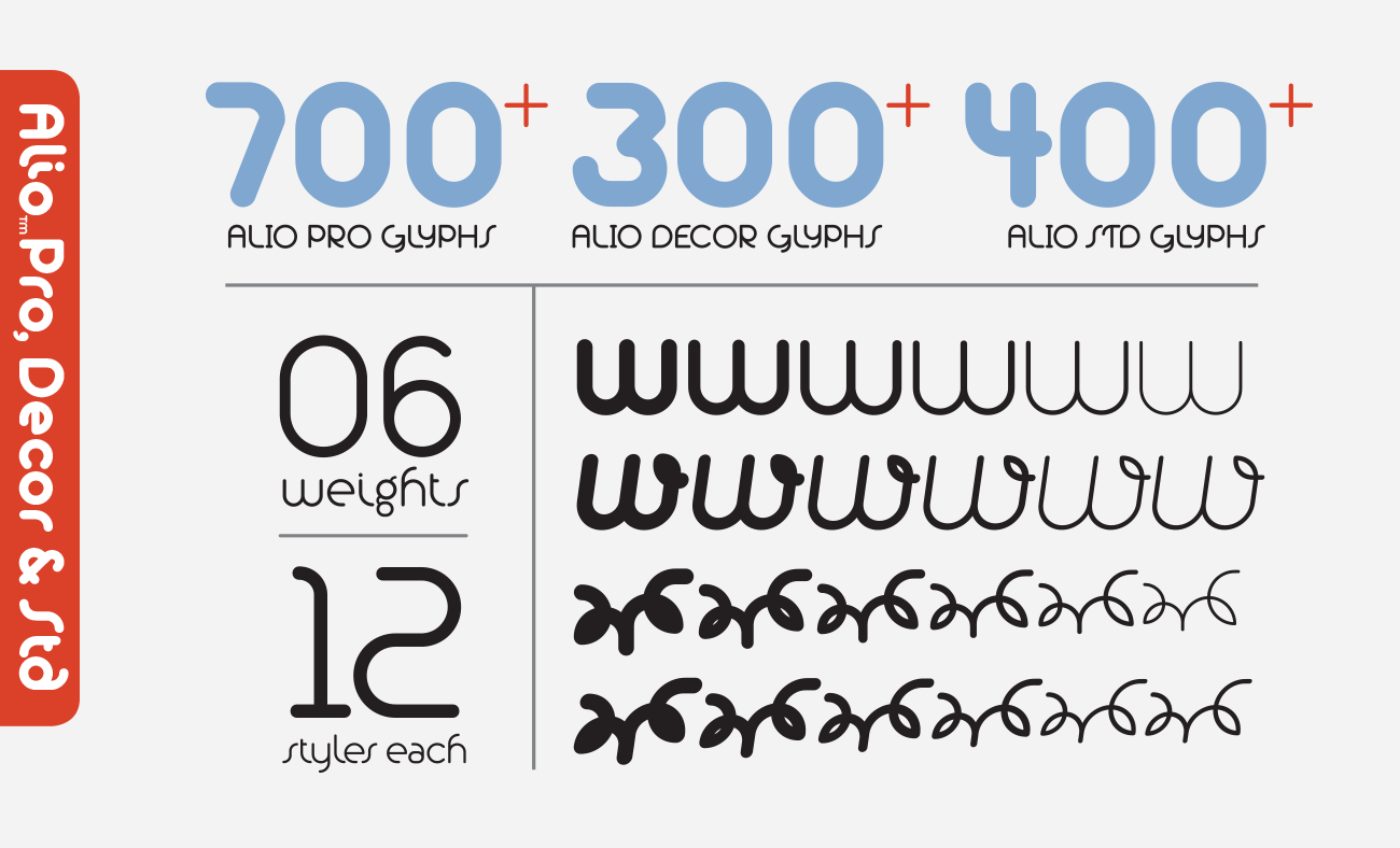 Alio Pro, Decor, Std comes in 6 weights, 12 styles and up to 700+ glyphs.