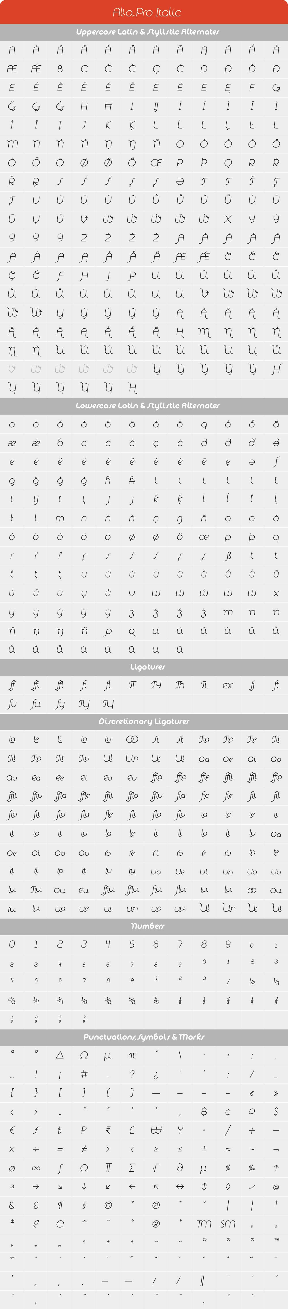 Alio Pro Italic Glyph Set