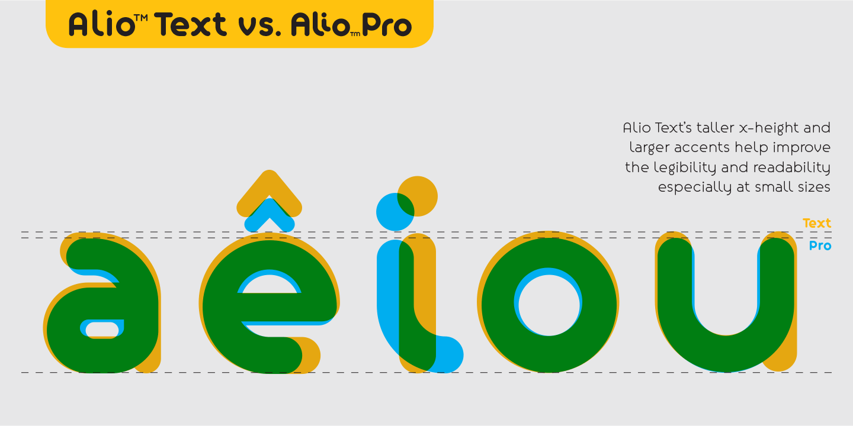 Alio_Text_vs_Alio_Pro_Fonts