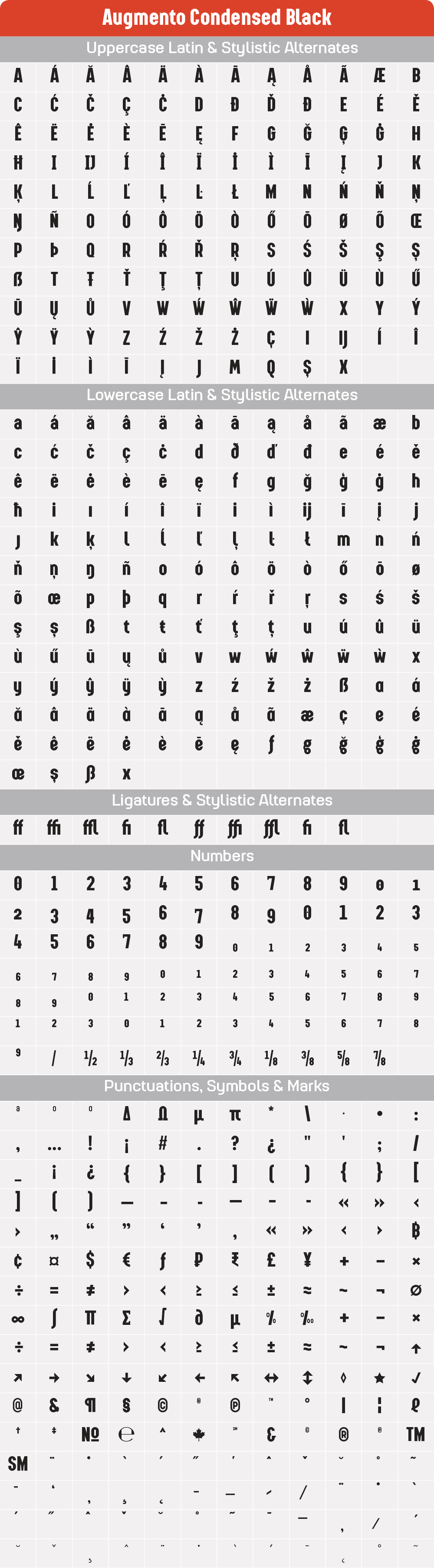 Condensed BlackAugmento-GlyphTable.png