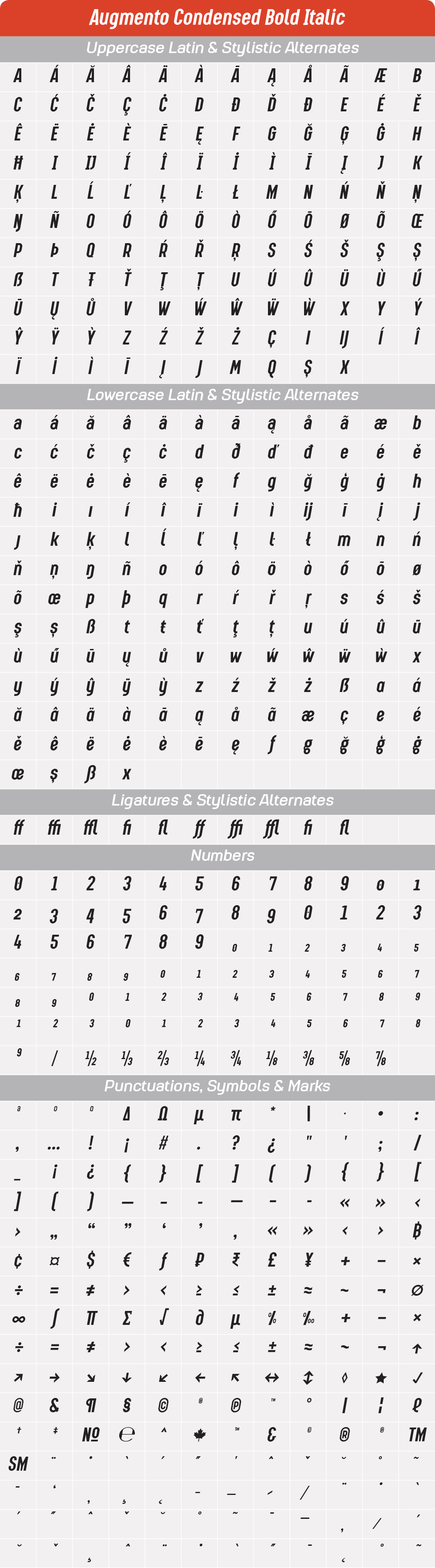 Condensed Bold ItalicAugmento-GlyphTable.png