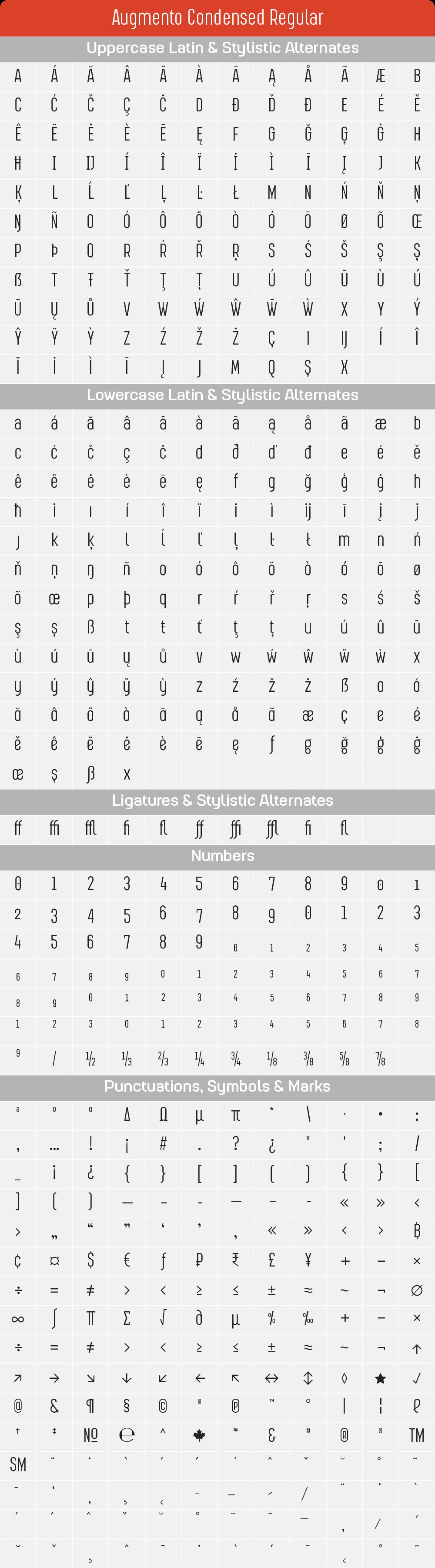 Condensed RegularAugmento-GlyphTable.png