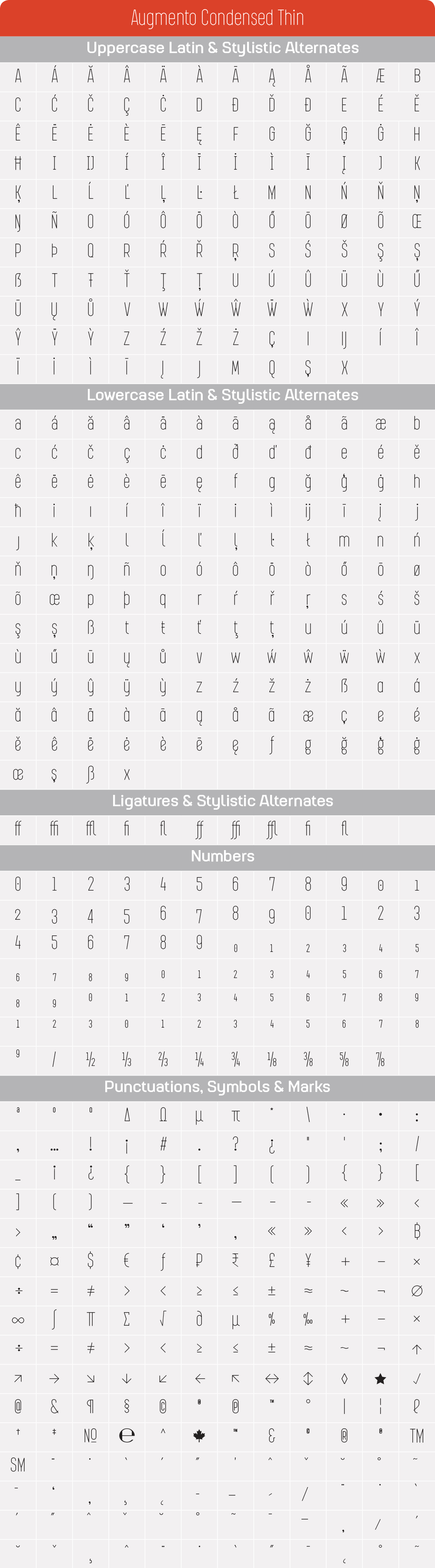 Condensed ThinAugmento-GlyphTable.png