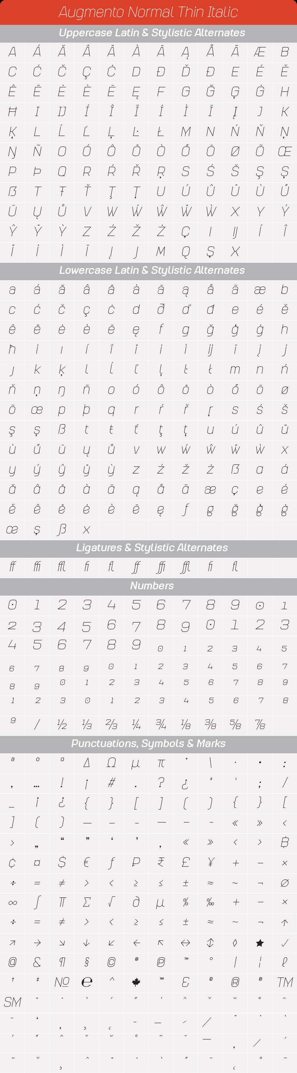 Normal Thin ItalicAugmento-GlyphTable.png