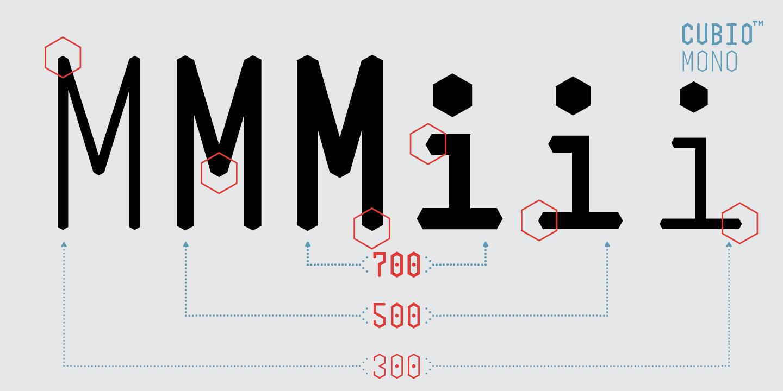 Cubio Mono Type Design Font Details