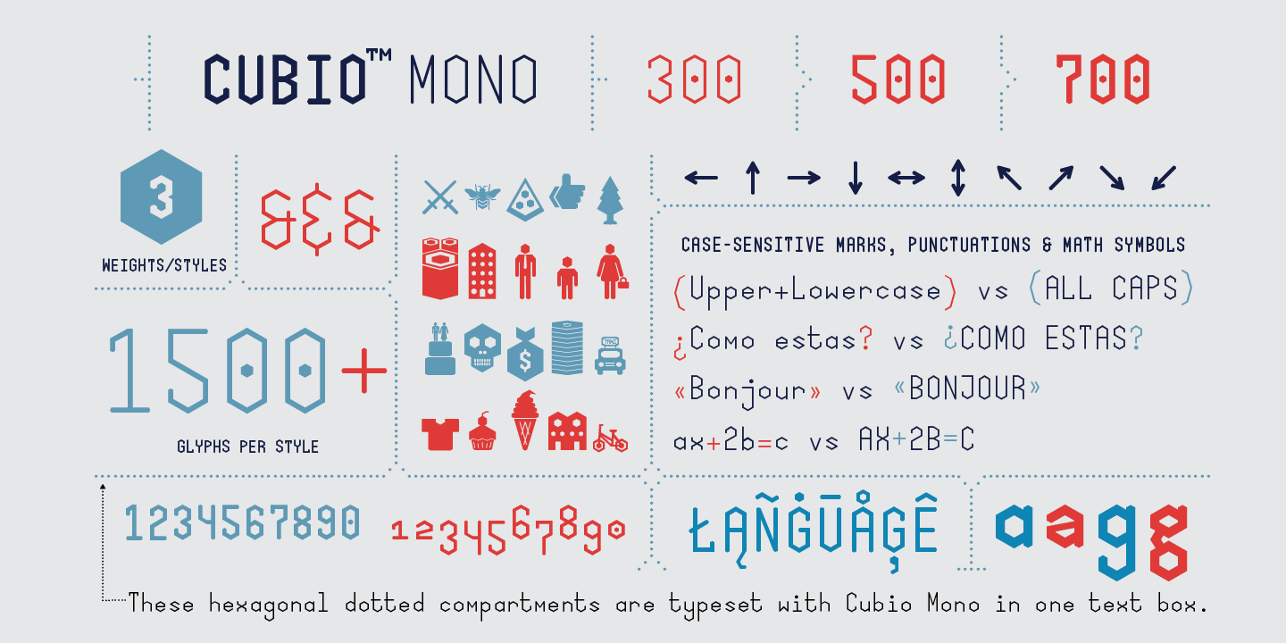 Cubio Mono Typeface Features Overview