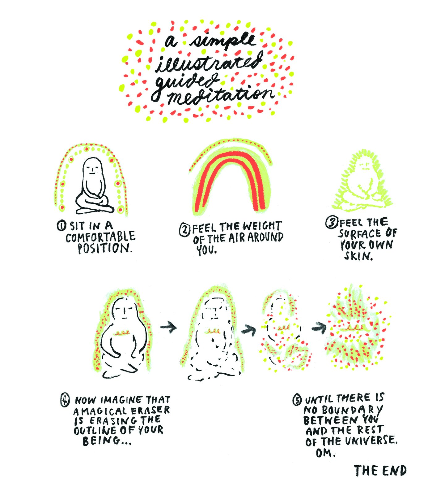 """""""There is no right way to meditate"""" by Yumi Sakugawa"""
