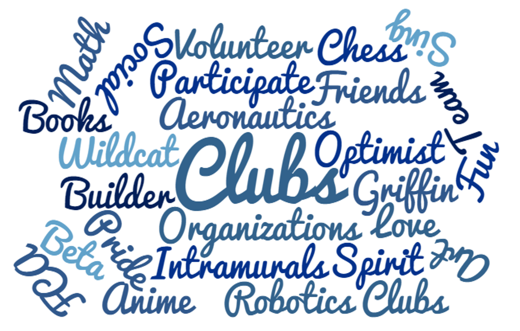 Clubs_Word_Cloud.png