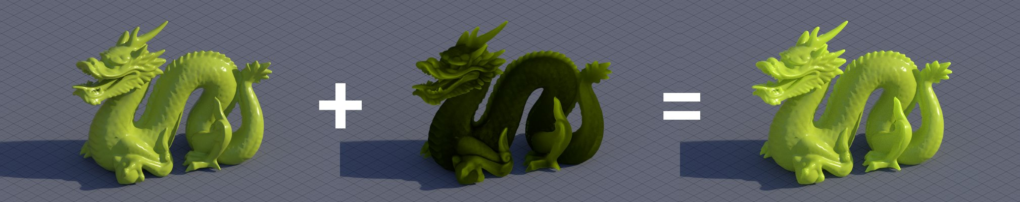 Faking Subsurface Scattering using translucency and Ray Length