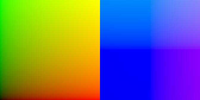 Window vs View Vector
