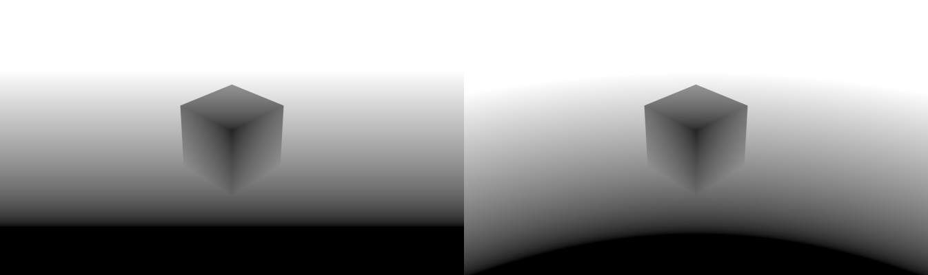 View Z Depth vs View Distance