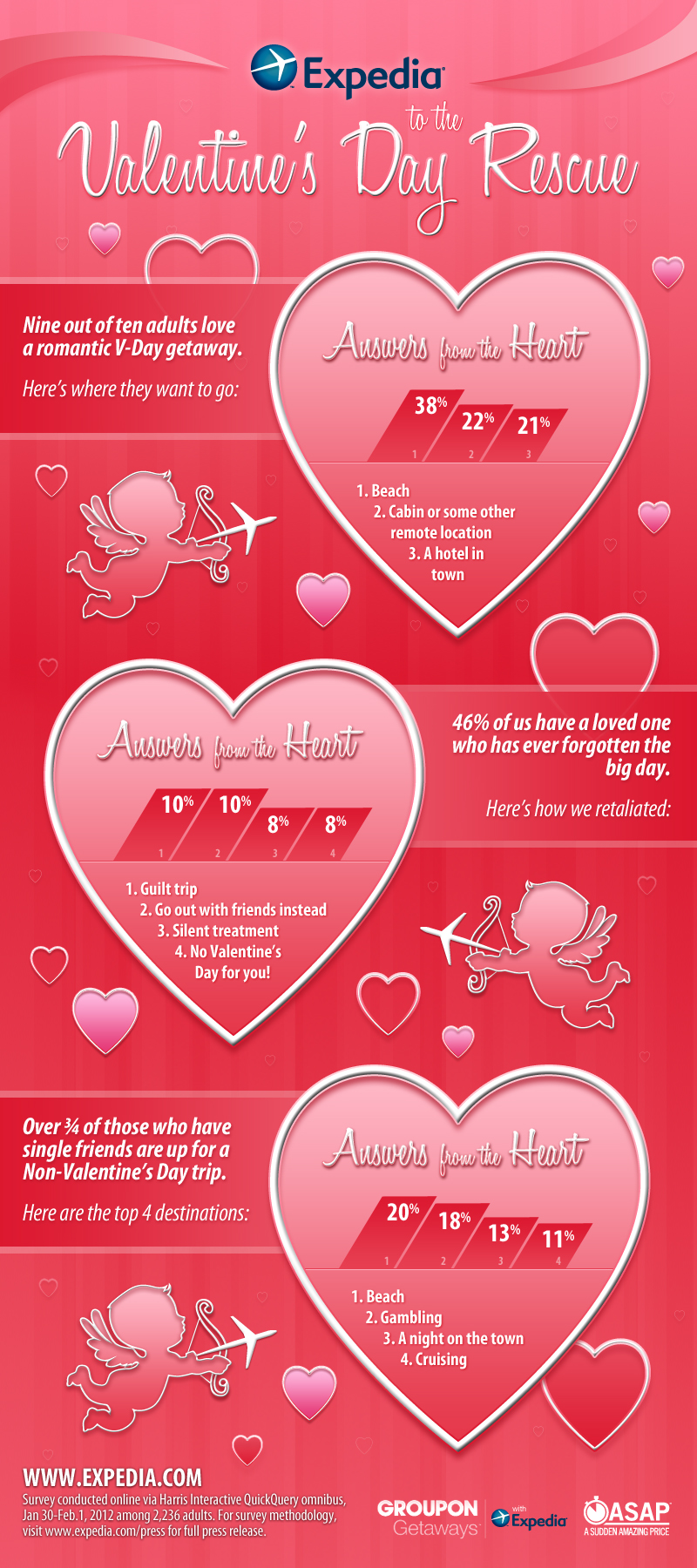 Expedia-Valentines-Day-Infograph.jpg