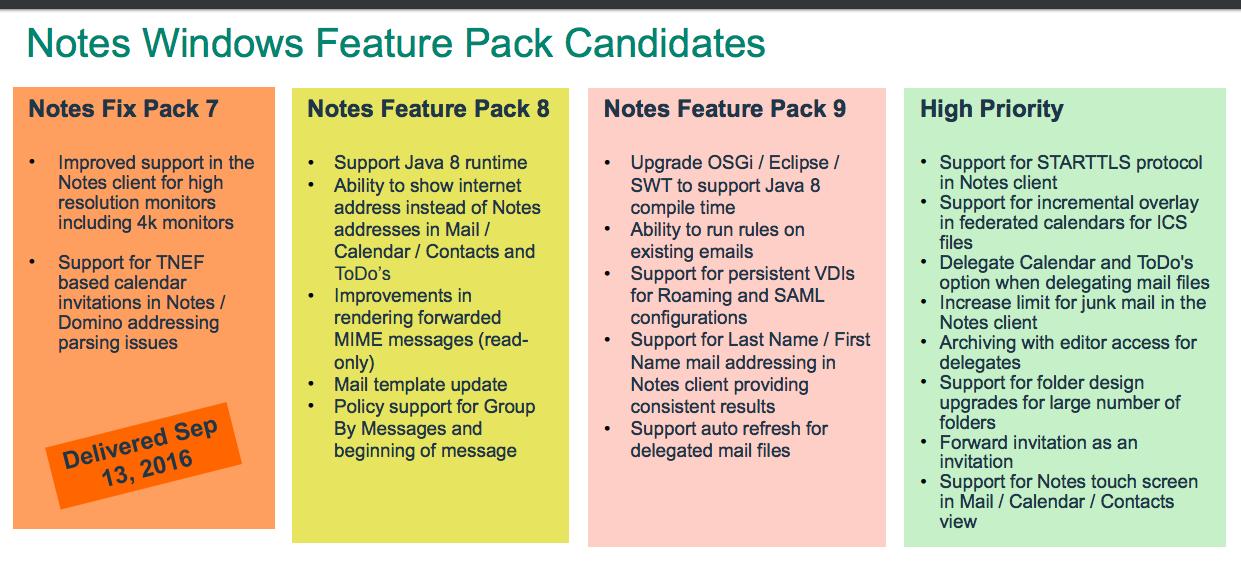 IBM Connect 2017 で発表された Feature Pack の機能候補
