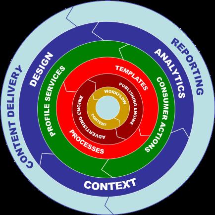 syndout-publishing-platform.png