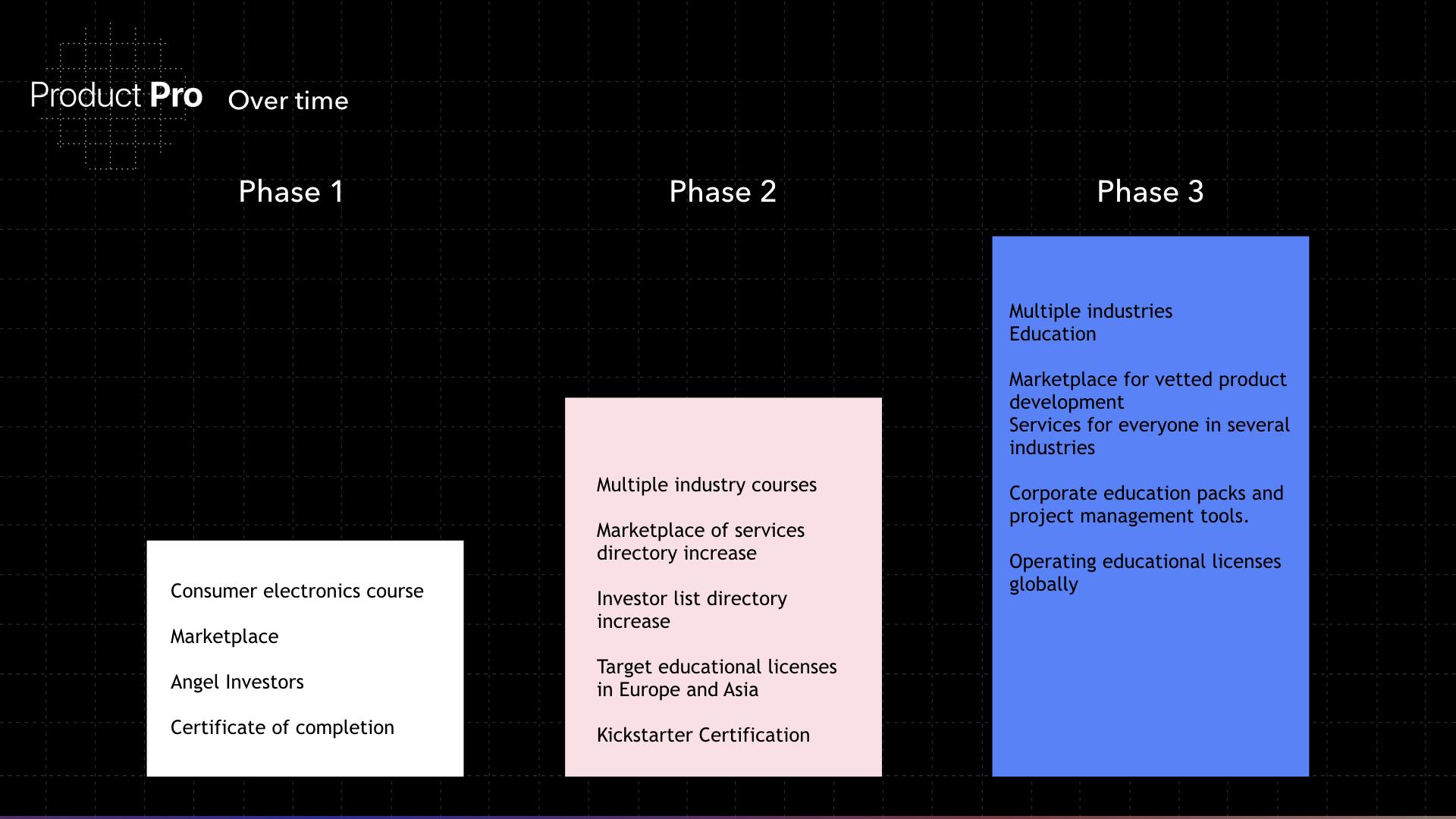 Product Pro Documentation Keynote.053.jpeg