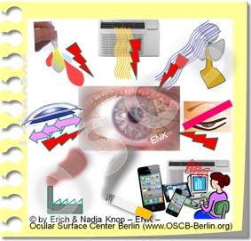 RISIKOFAKTOREN für das Trockene Auge