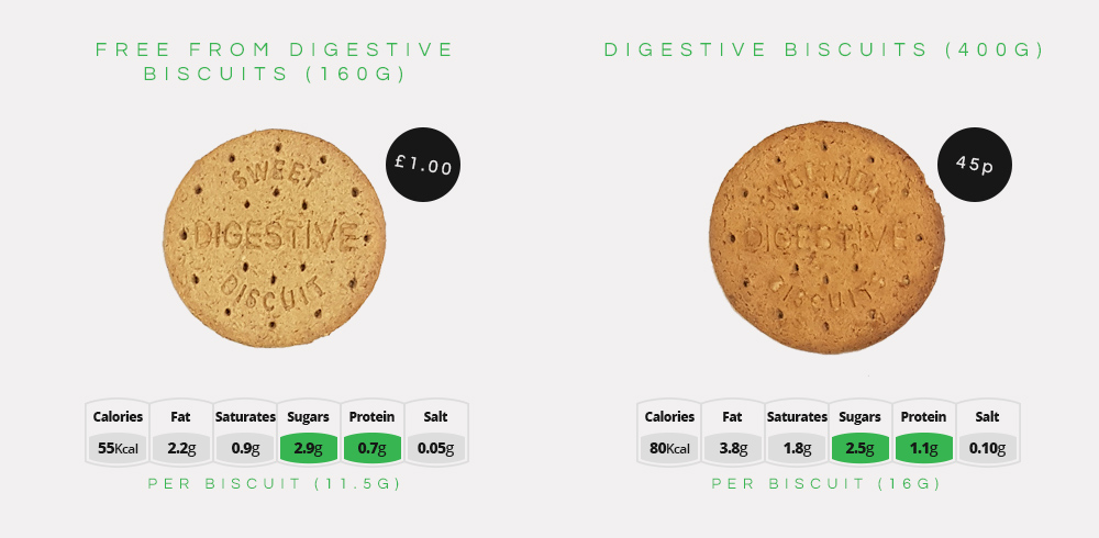 Free-from biscuit comparison.jpg