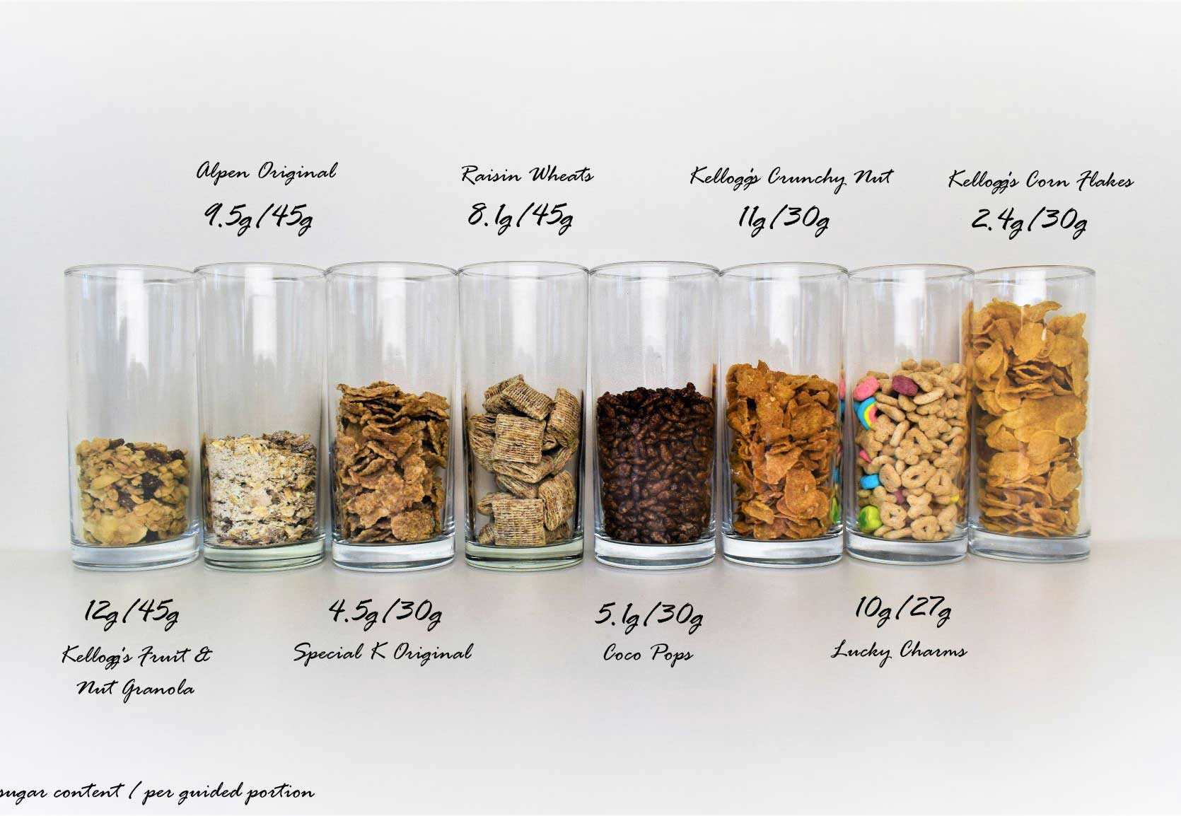Cereal-Guided-Portion-Size[1].jpg