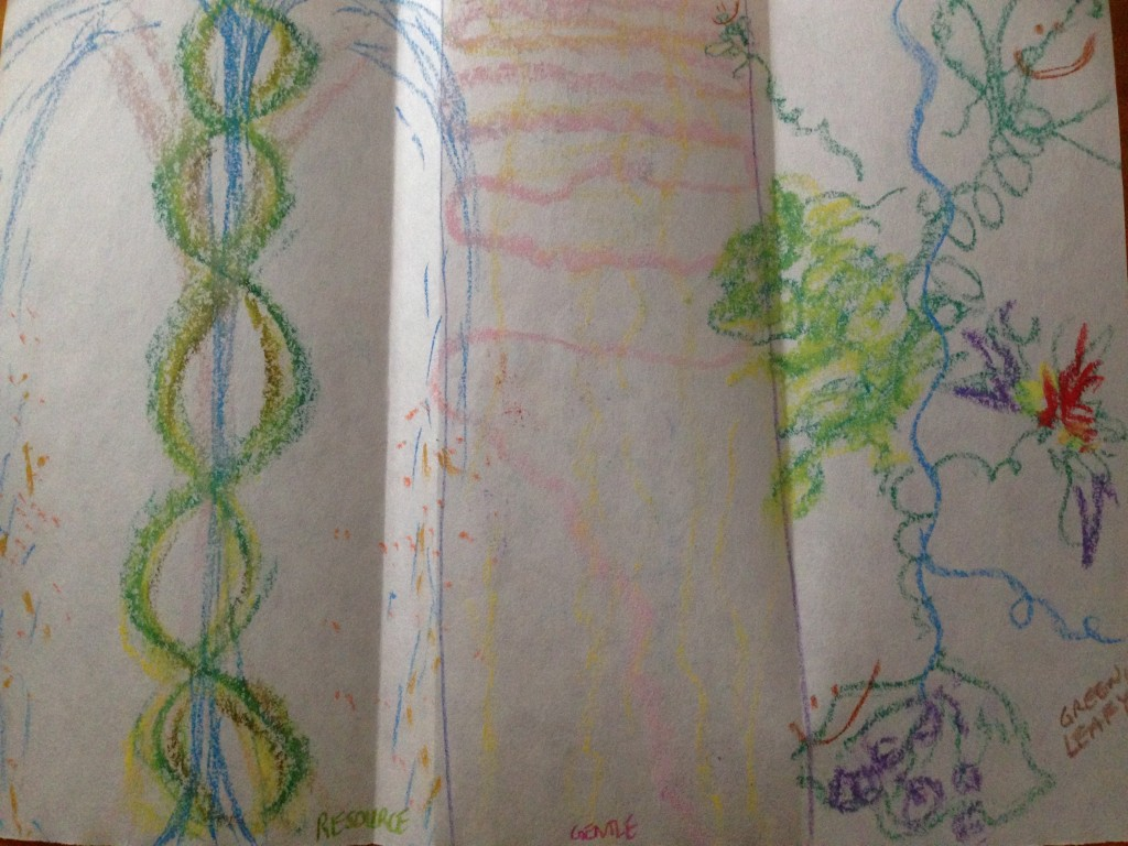 Words In Motion: drawing experience; from left to right: Resource. Gentle. Green-leafy.