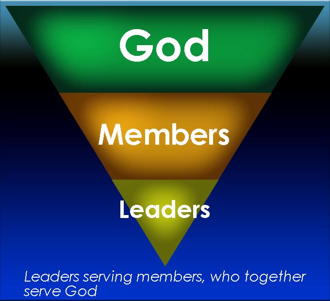 LeadershipPyramid_v2.png
