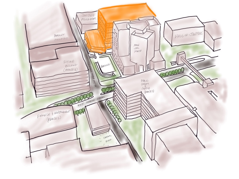 This conceptual illustration depicts how a new addition to the Santa Clara County jail – shown in orange – might look if constructed as proposed adjacent to the current jail structure. (Courtesy County of Santa Clara)