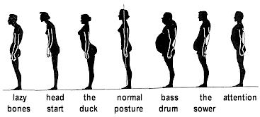 posture_examples_faq.jpg