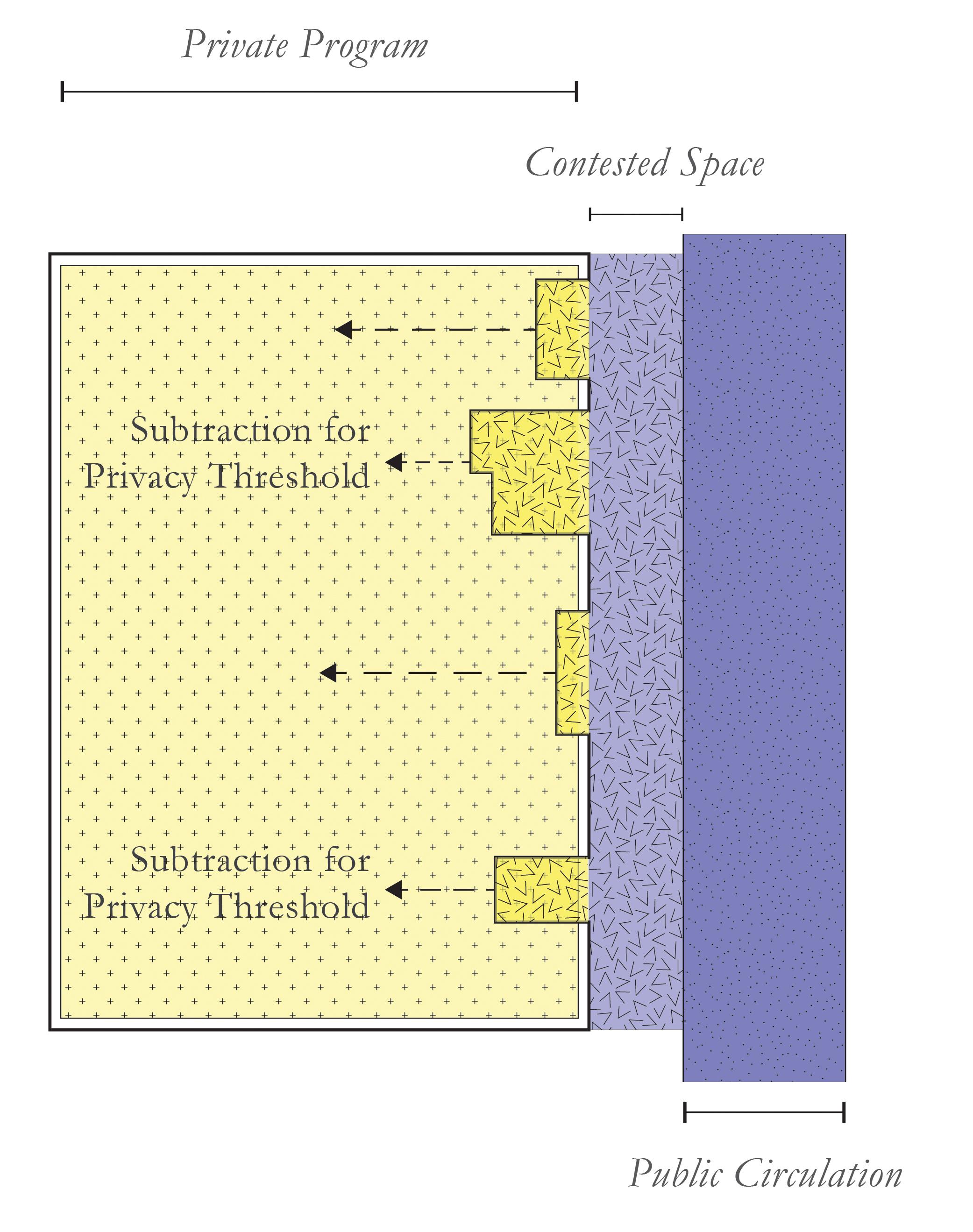 Formal Rules Diagrams1.small.jpg