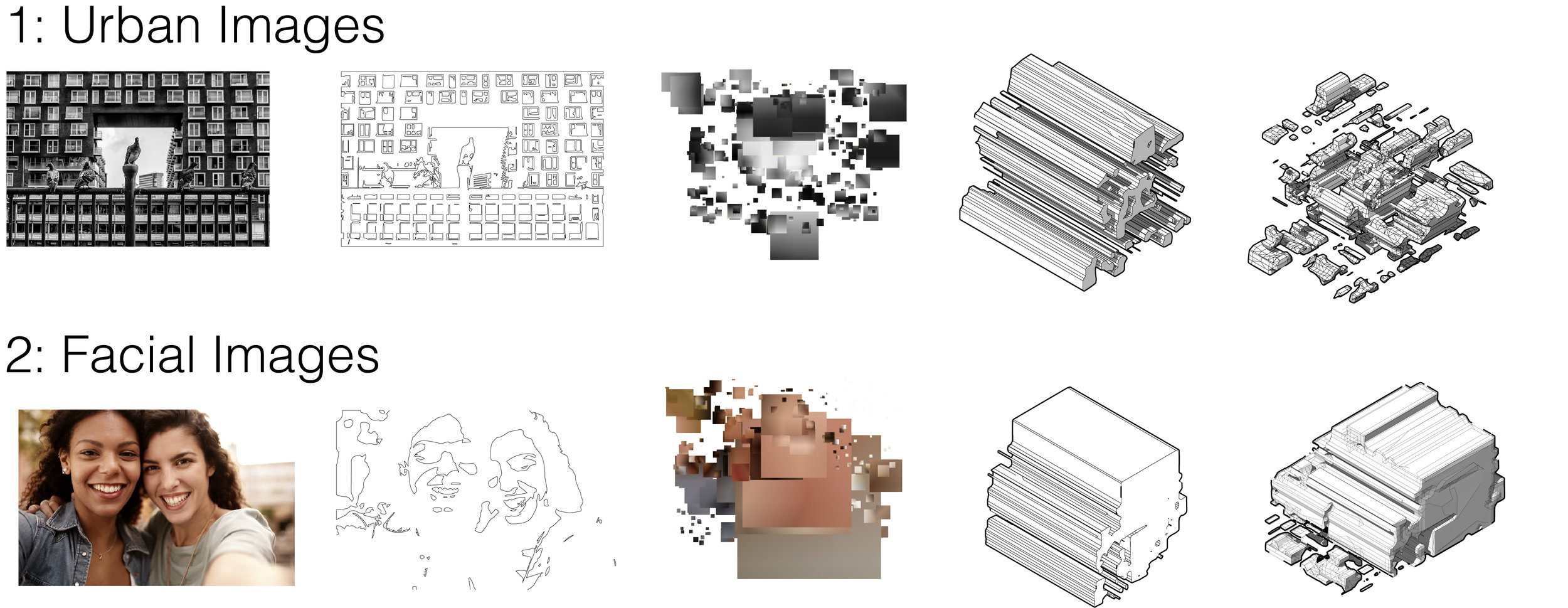 The formal generation process involves reading typical human imagery through edge-detection algorithms, rearranging and scaling individual image pixels based on these outlines, and then projecting and intersecting the transformed pixels as 3d voxels across multiple planes. This process ultimately reinterprets aesthetic image qualities into architectural typologies such as form, material, and program, allowing curation of the process towards certain architectural performances.