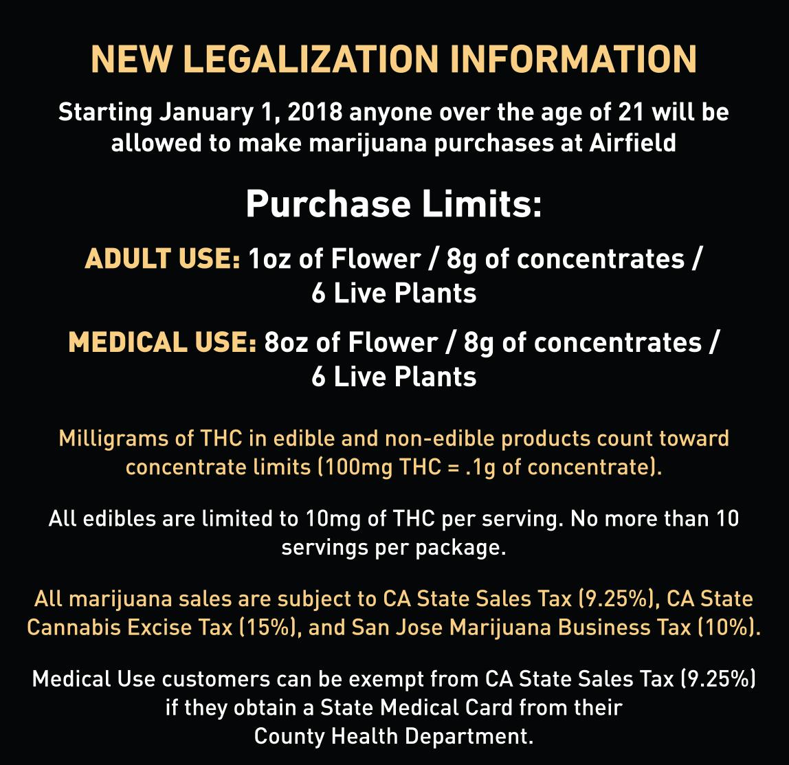 California Marijuana Legalization Purchasing Limits