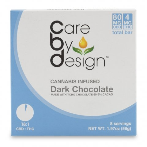 CBD 18-1 chocolate.jpg