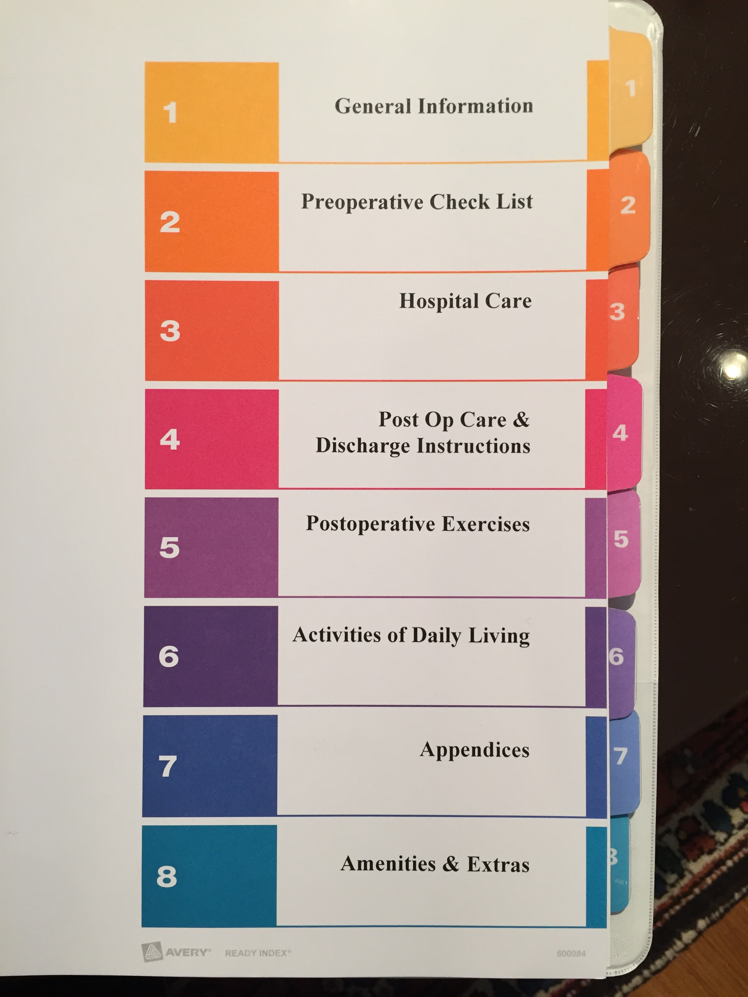 Institute Phases.jpg