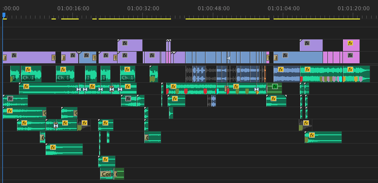 Final timeline