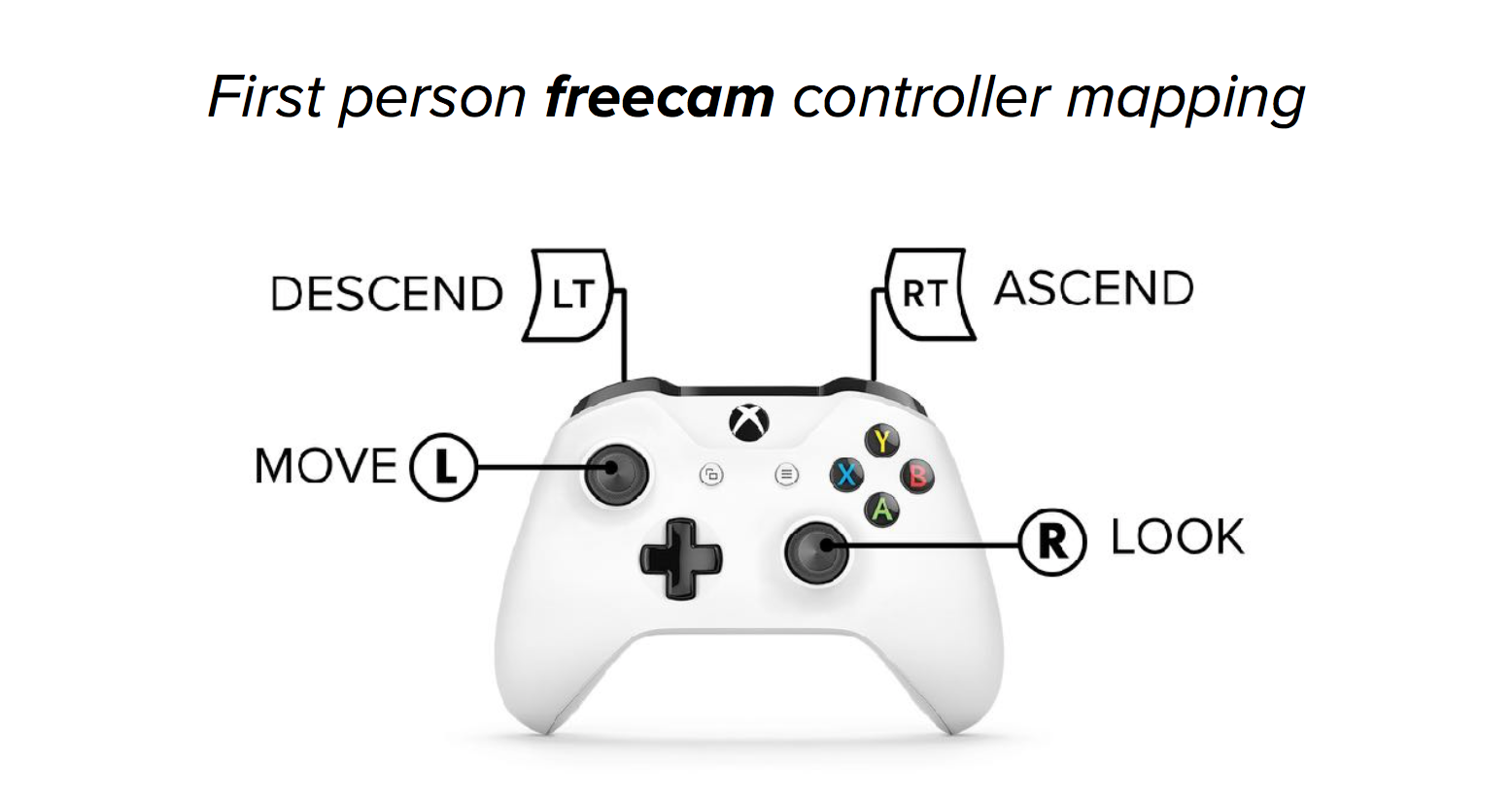 freecam-mapping.png