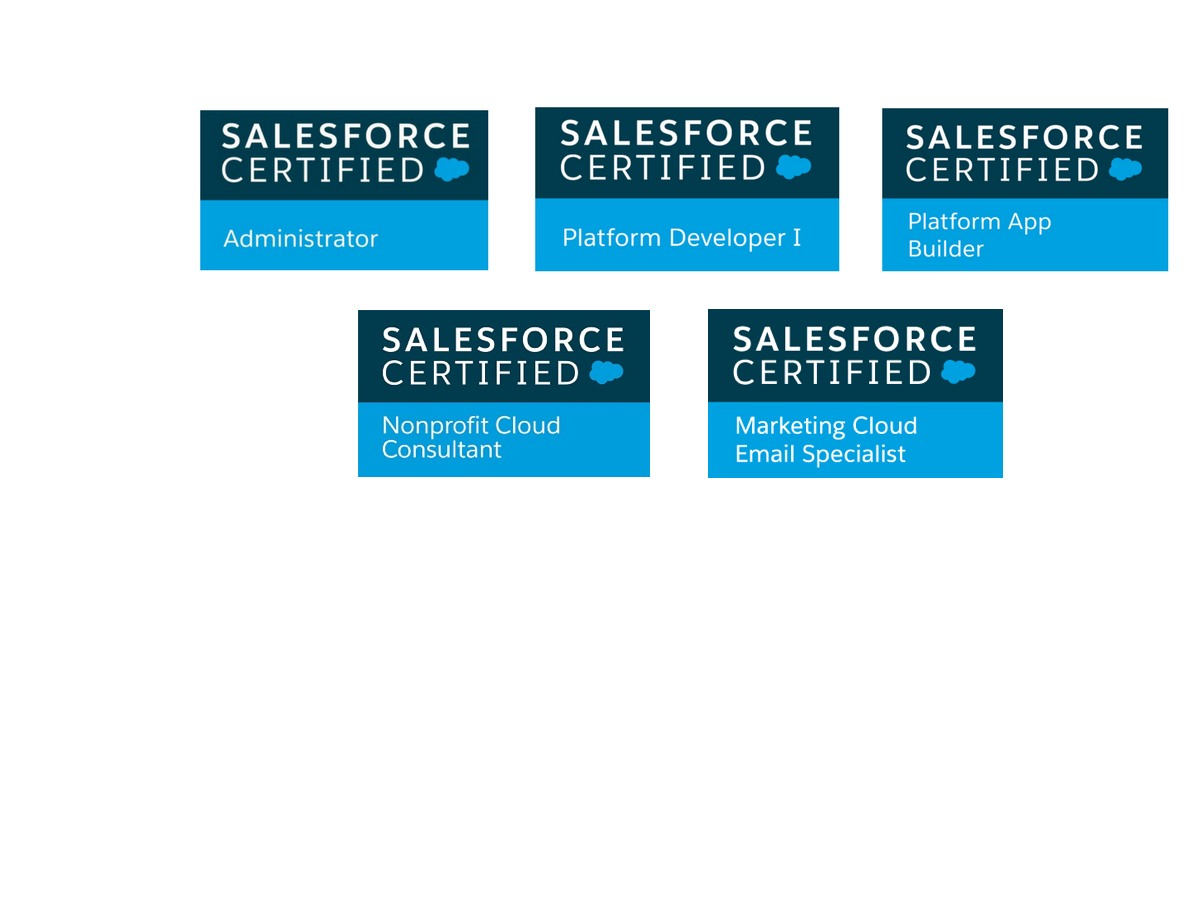 Custom solutions to fit your needs - Our core team is built with diverse certified Salesforce professionals and business perspectives that allow us to collaborate well with our clients. As a Salesforce Registered Consulting Partner, our experience gives us an understanding of what organizations are seeking to improve because we've been in that role, which allows us to do a better job of creating your new path using Salesforce.Learn more ➝