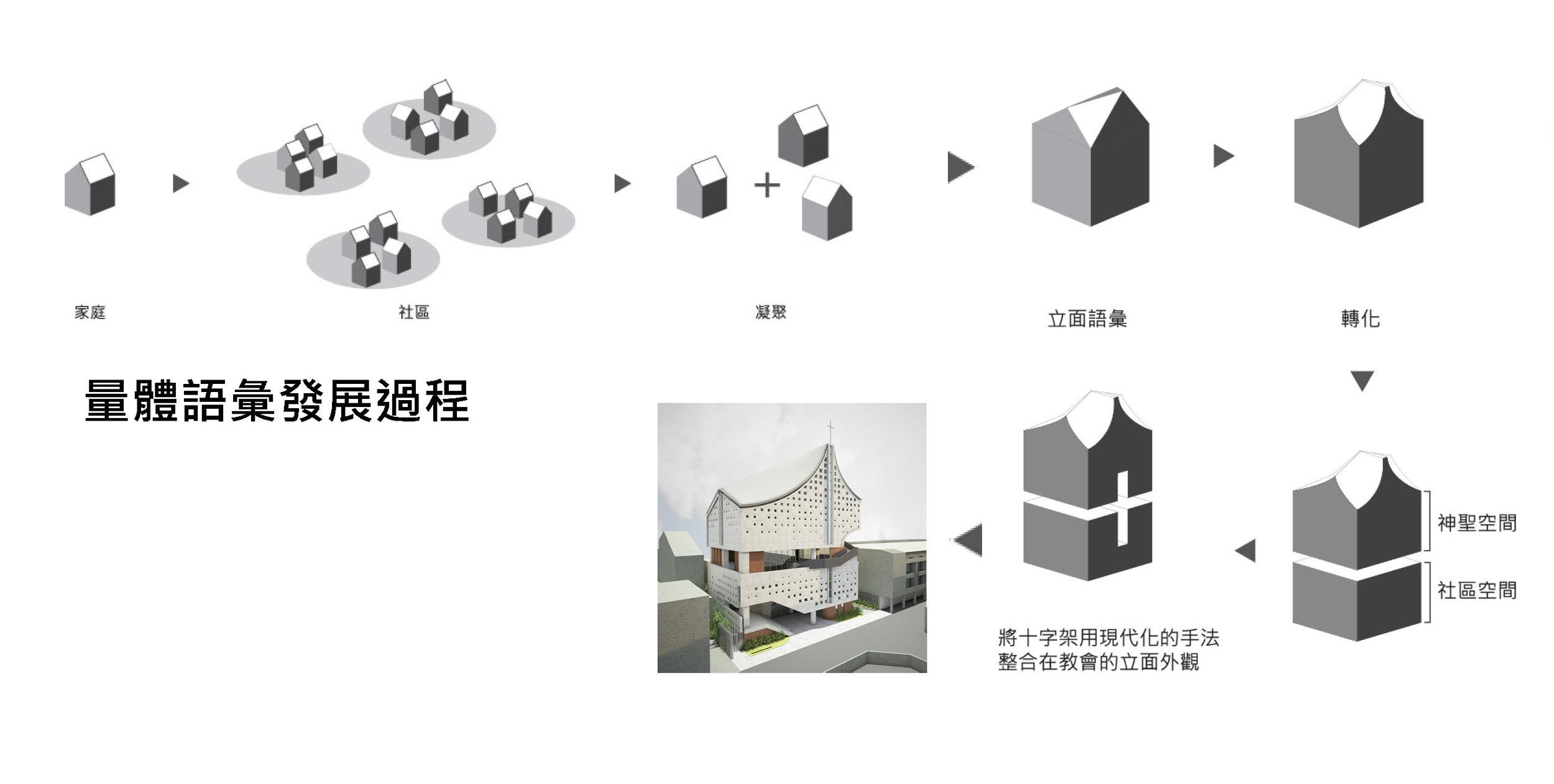 德光教會第二階段設計簡報20140109-5 all3_Page_05.jpg